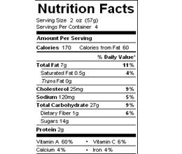 Katz Carrot Muffins Gluten Free Gluten Pros Cons Prosconsshopping Com
