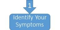 Identify Your Gluten Symptoms