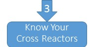 Know your Cross Reactors. Find help at Gluten Free Diet with Nutrition.com