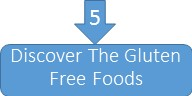 Discover the Gluten Free Foods. Find help at Gluten Free Diet with Nutrition.com