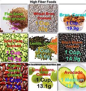 High Fiber Foods 2