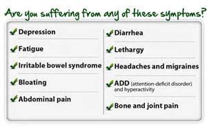 Gluten Allergy Symptoms Chart