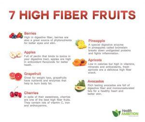 7 High Fiber Fruits