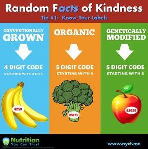 Fresh Fruit & Vegetable Codes