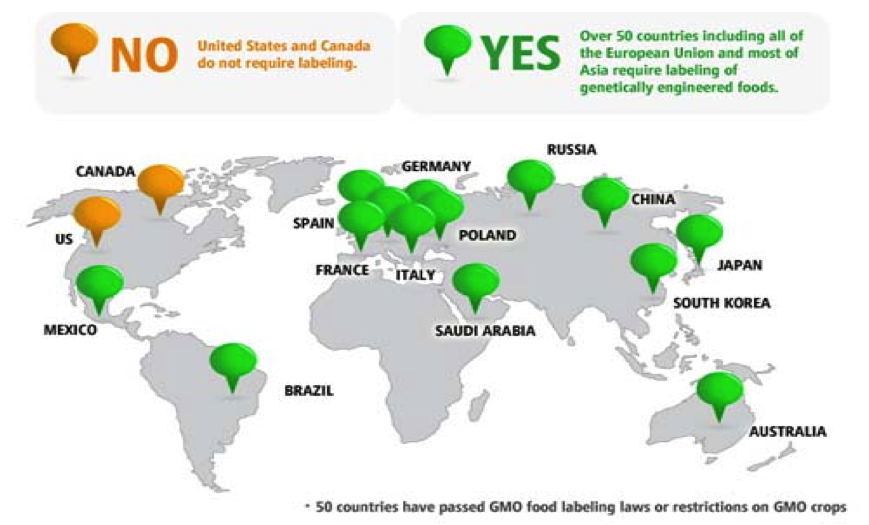 Countries That Label GMO Foods